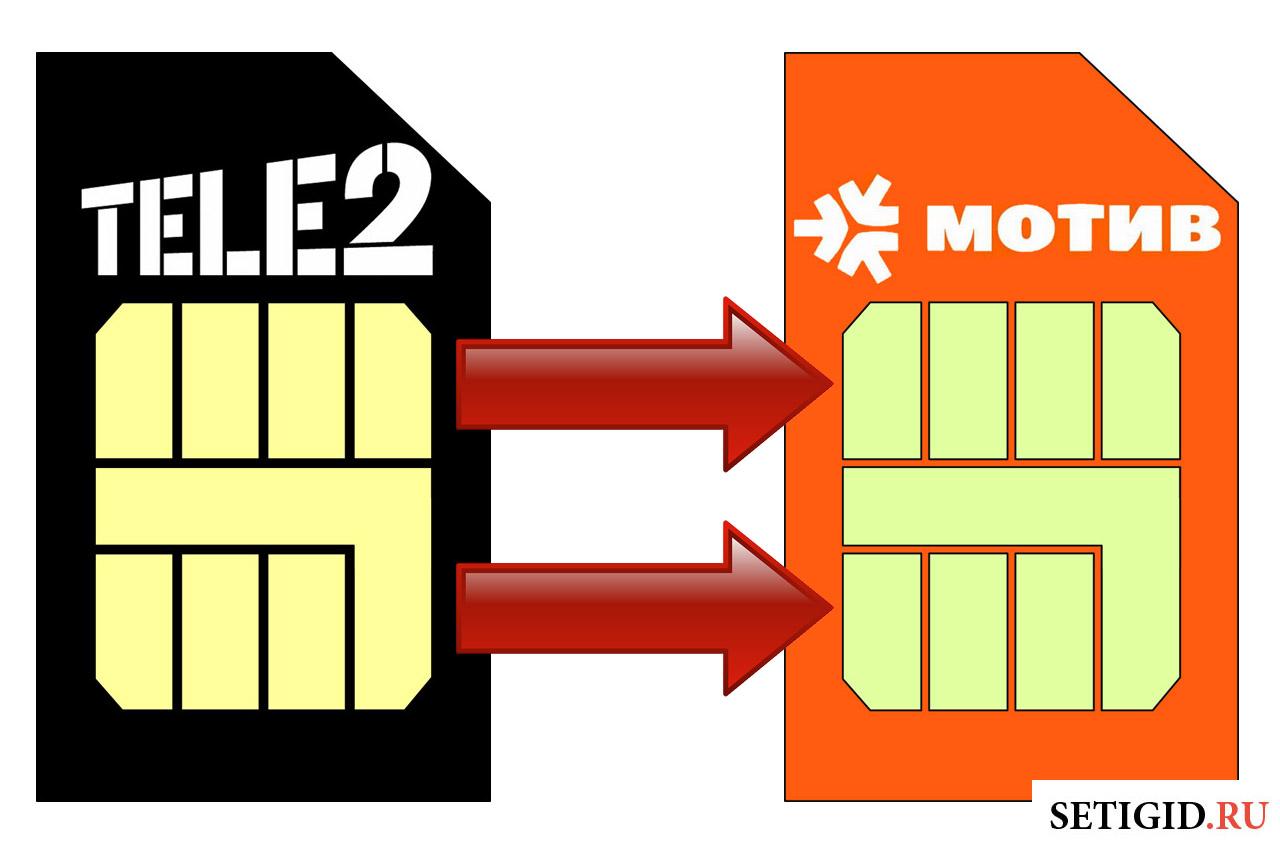 две сим карты теле2 мотив